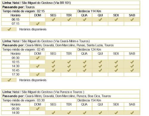 Tabela de horários ônibus Natal - São Miguel do Gostoso