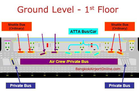 Local para pegar táxi na rota aeroporto-Bangkok