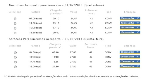 Click to see timetable to Sorocaba