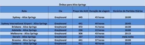 Opções de ônibus a Alice Springs