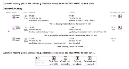 Detalhes do como combinar trem e ônibus para chegar a Port Campbell (Clique na imagem para ampliar)