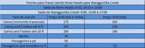 Tabela de preços do ferry saindo de River Heads para Wanggoolba Creek