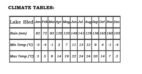 Analise a tabela e escolha sua data