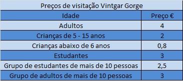 Preços de entrada em Vintgar Gorge