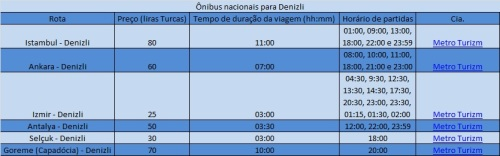 Rotas de ônibus até Denizli (Clique na imagem para ampliar)