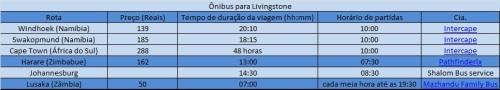 Opções de ônibus para Livingstone