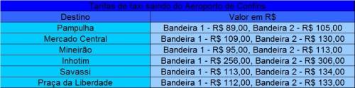 Preços de táxis partindo de Confins para diversos endereços em BH