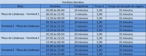 Horários Aerobus