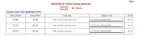 Preço do Trem Istambul - Ancara