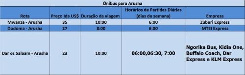 Tabela de ônibus para Arusha